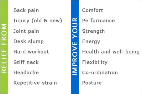 Relief from and improve your Field Massage